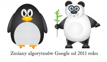 Zmiany w Google od 2011 roku