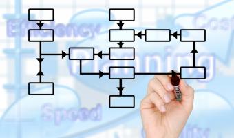 Dane strukturalne i elementy rozszerzone - sposób na lepszy CTR
