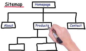 Pliki sitemap.xml - przeznaczenie, budowa i wskazówki